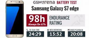 تست باتری گوشی سامسونگ S7 EDGE در سایت gsmarena