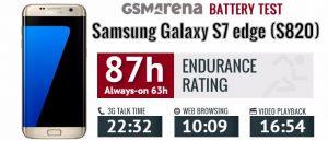 آزمایش باتری گوشی سامسونگ S7 EDGE