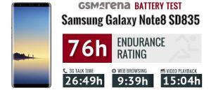 رتبه باتری اورجینال SAMSUNG GALAXY NOTE 8