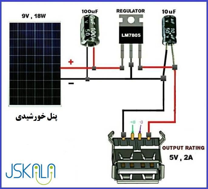 مراحل شارزر پاوربانک خورشیدی